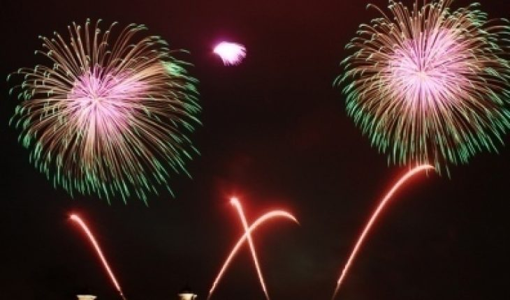 How Much Does a Fireworks Display Cost?